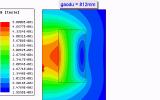 星图体育_电磁铁中磁场分布分析