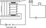 星图首页_保密柜锁电磁铁警报器的报警原理是什么?