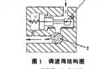 星图注册_调速阀的主要作用和工作原理