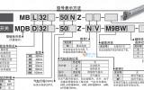星图注册_SMC气缸型号含义图片大全有哪些?
