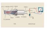 星图平台登录_压力传感器怎么接线?附接线实物图