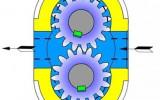 星图平台登陆_齿轮泵工作原理与结构组成说明