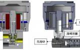 星图平台登录_直动式电磁阀和先导式电磁阀区别