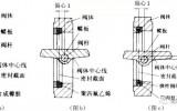 星图平台登陆_三偏心蝶阀设计要点及相关标准的应用