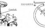 星图官网注册_【阀门知识】关于核电电动调节阀阀位信息反馈方式的分析