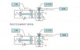 电磁阀原理及种类星图总代平台