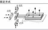亚德客气缸根据环境选择辅助星图官网注册
