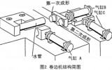 直线动作电星图怎么注册?磁铁的选用参数有哪些?